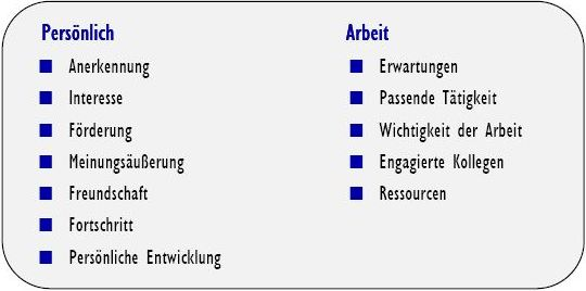 Grafik_Kernelemente_eines_guten_Arbeitsumfeldes
